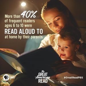 "picture of mother reading to child with caption ""more than 40% of frequent readers ages 6-10 were read aloud to at home by their parents"""