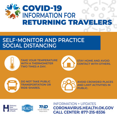 covid-19 information for returning travelers graphic