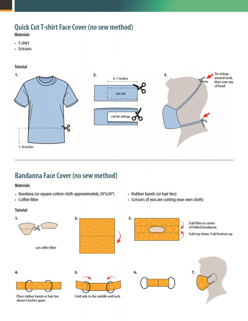 quick cut t-shirt face cover and bandanna face cover (no sew methods)